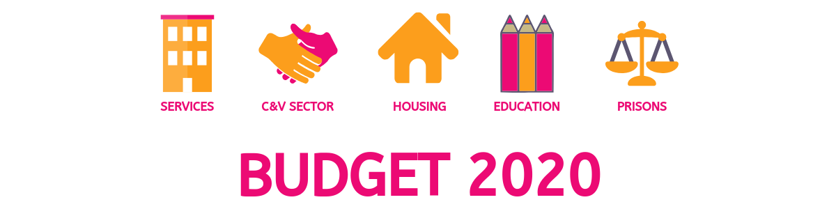 Government failed to address mental health crisis in Budget 2020