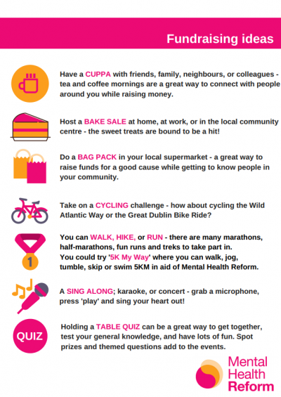 Graphic design with examples of ways to fundraise in aid of Mental Health Reform - page is from the Fundraising Toolkit